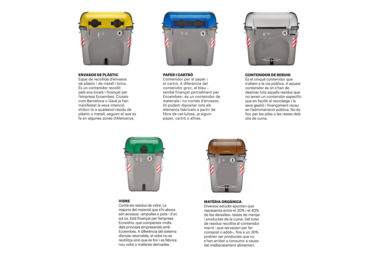 """Resultat d'imatges per a """"reciclatge"""""""